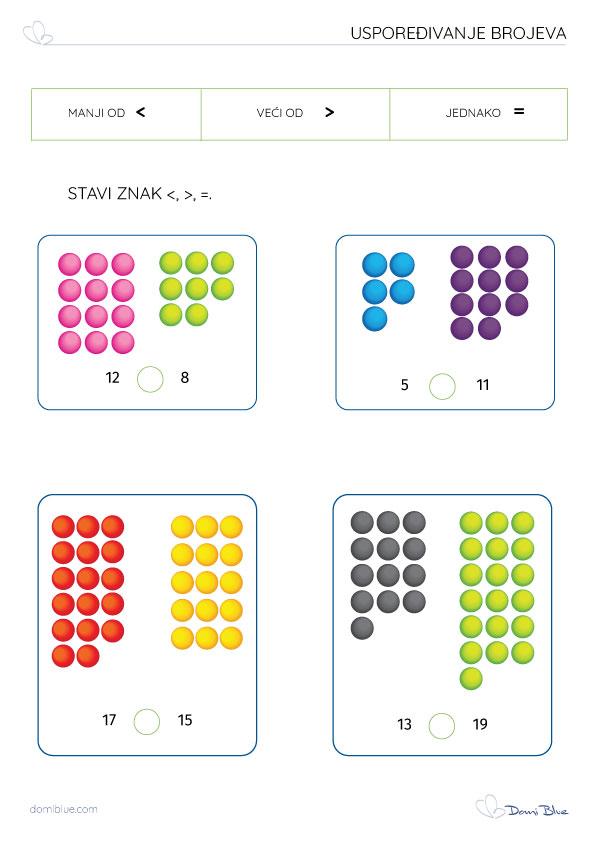 slikovno uspoređivanje brojeva do broja 20