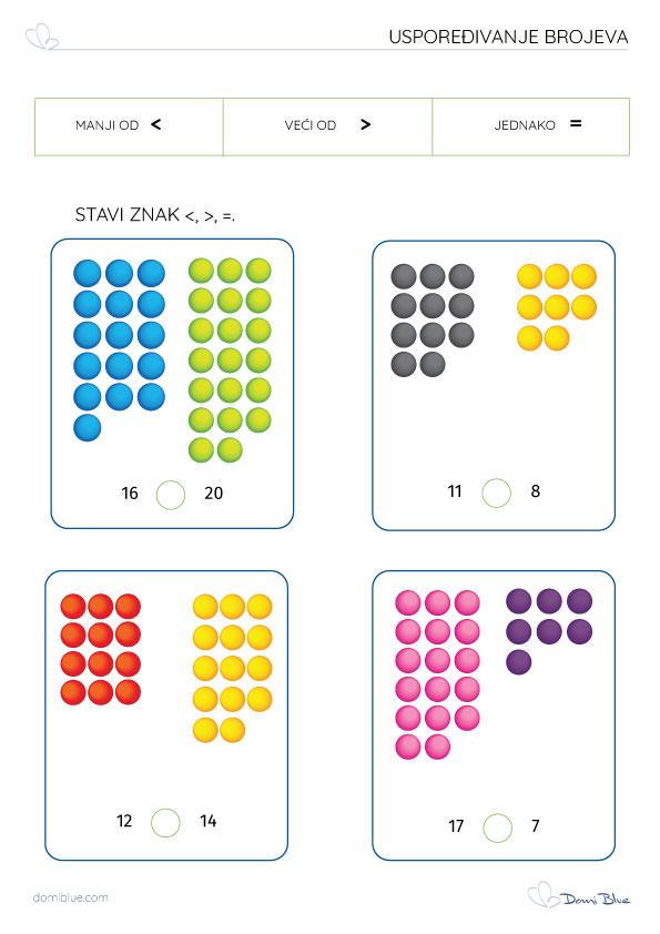 uspoređivanje brojeva do 20